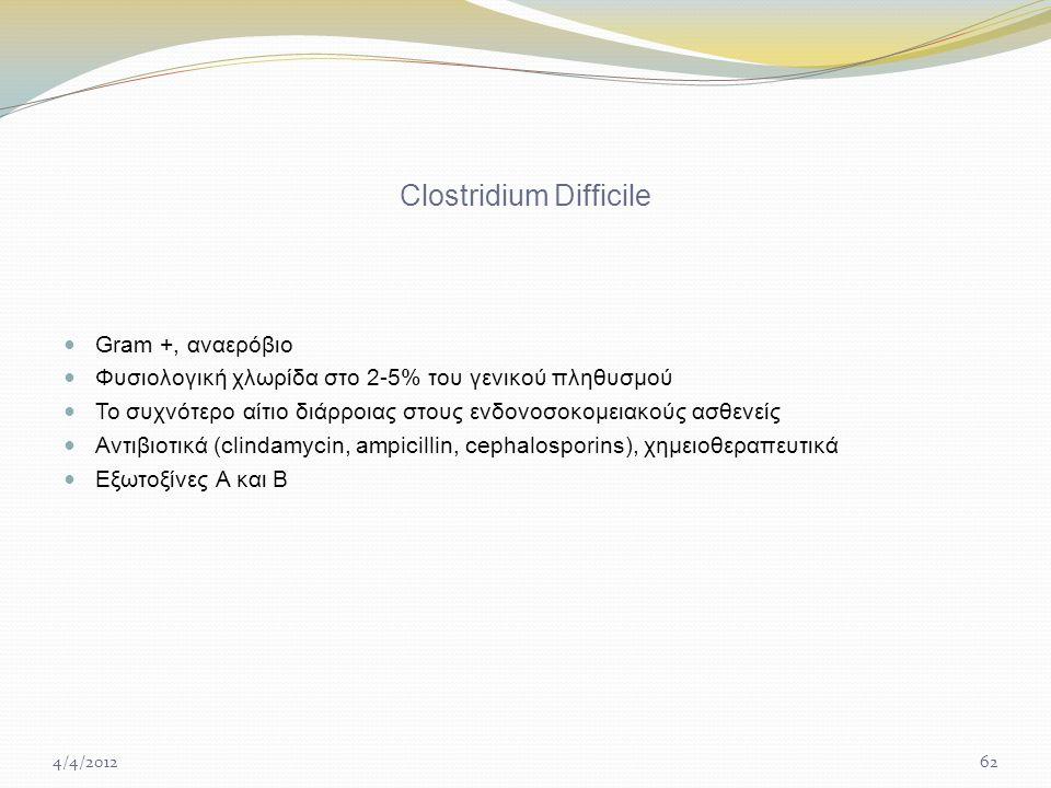 Clostridium Difficile Gram +, αναερόβιο Φυσιολογική χλωρίδα στο 2-5% του γενικού πληθυσμού Το συχνότερο αίτιο διάρροιας στους ενδονοσοκομειακούς ασθενείς Αντιβιοτικά (clindamycin, ampicillin, cephalosporins), χημειοθεραπευτικά Εξωτοξίνες Α και Β 4/4/201262
