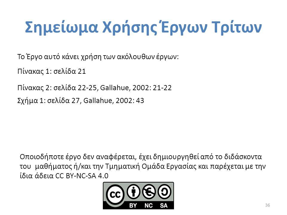 Σημείωμα Χρήσης Έργων Τρίτων Το Έργο αυτό κάνει χρήση των ακόλουθων έργων: Πίνακας 1: σελίδα 21 Πίνακας 2: σελίδα 22-25, Gallahue, 2002: 21-22 Σχήμα 1