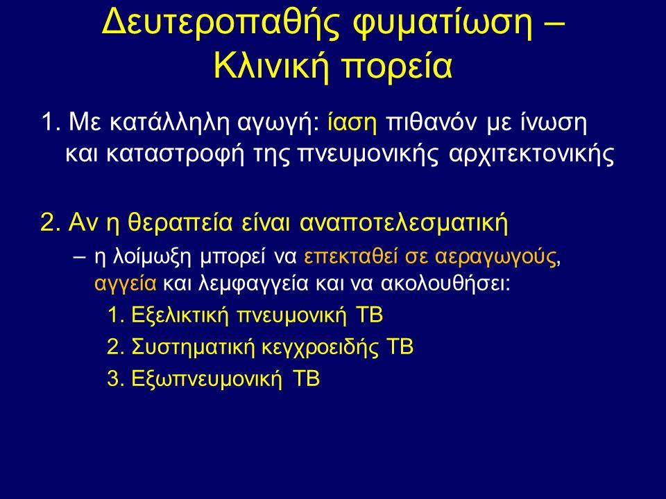 Δευτεροπαθής φυματίωση – Κλινική πορεία 1.