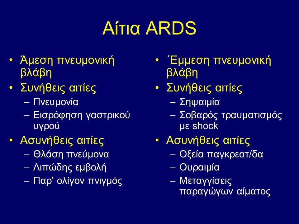 Αίτια ARDS Άμεση πνευμονική βλάβη Συνήθεις αιτίες –Πνευμονία –Εισρόφηση γαστρικού υγρού Ασυνήθεις αιτίες –Θλάση πνεύμονα –Λιπώδης εμβολή –Παρ' ολίγον πνιγμός ΄Εμμεση πνευμονική βλάβη Συνήθεις αιτίες –Σηψαιμία –Σοβαρός τραυματισμός με shock Ασυνήθεις αιτίες –Οξεία παγκρεατ/δα –Ουραιμία –Μεταγγίσεις παραγώγων αίματος