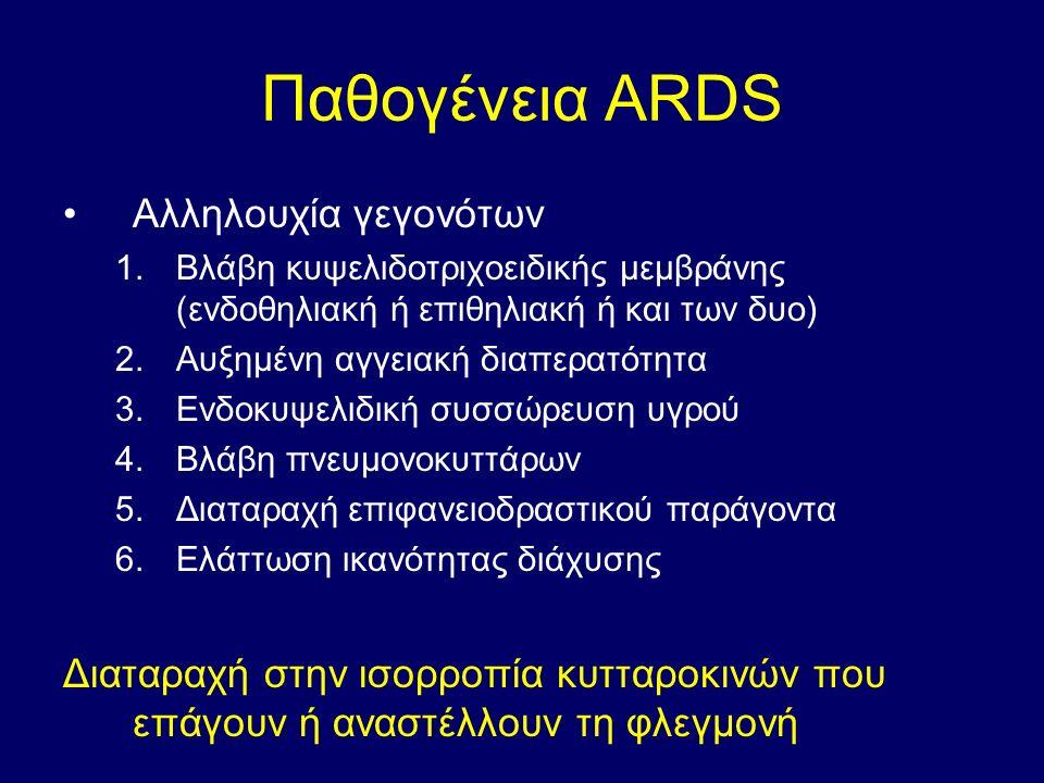 Παθογένεια ARDS Αλληλουχία γεγονότων 1.Βλάβη κυψελιδοτριχοειδικής μεμβράνης (ενδοθηλιακή ή επιθηλιακή ή και των δυο) 2.Αυξημένη αγγειακή διαπερατότητα 3.Ενδοκυψελιδική συσσώρευση υγρού 4.Βλάβη πνευμονοκυττάρων 5.Διαταραχή επιφανειοδραστικού παράγοντα 6.Ελάττωση ικανότητας διάχυσης Διαταραχή στην ισορροπία κυτταροκινών που επάγουν ή αναστέλλουν τη φλεγμονή