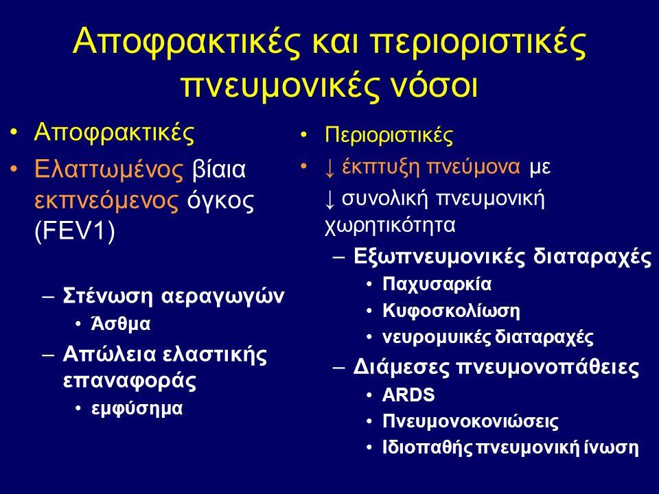 ΒΗΡΥΛΛΙΩΣΗ Από έκθεση σε σκόνες ή ατμούς Be (πυρηνικές και αεροναυτικές βιομηχανίες ) Οξεία πνευμονίτιδα Χρόνια (σαν σαρκοείδωση) –Be δρά σαν απτίνη –Τ-κυτταρική ανοσολογική αντίδραση σε γενετικά ευπαθή άτομα –Μη τυροειδοποιούμενα κοκκιώματα –  κίνδυνος καρκίνου