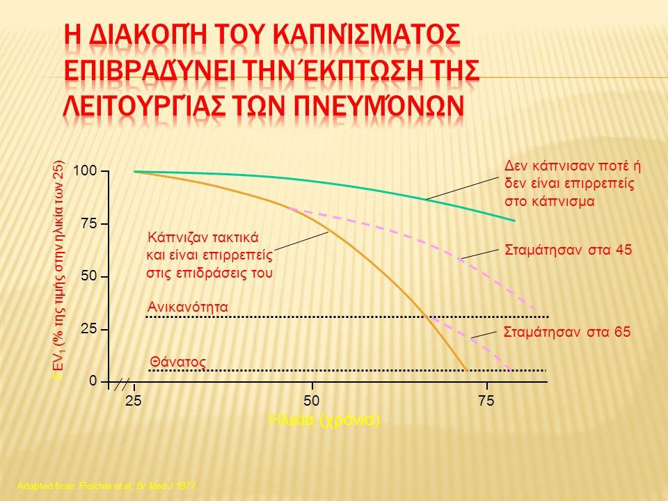 Πρόληψη της νόσου  Βελτίωση των συμπτωμάτων της  Επιβράδυνση της εξέλιξης της