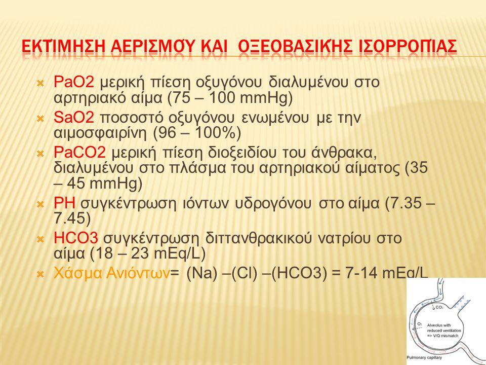 Φυσιολογικός αερισμός: V=4L/min Φυσιολογική αιμάτωση: Q=5L/min Φυσιολογικός λόγος V/Q=4/5 ή 0,8