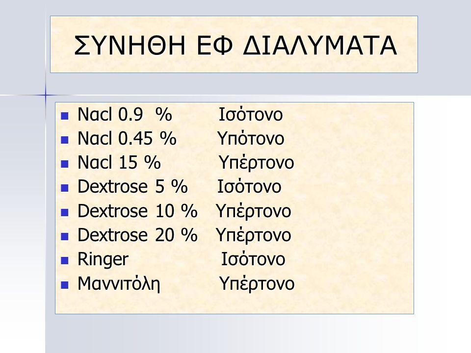 ΣΥΝΗΘΗ ΕΦ ΔΙΑΛΥΜΑΤΑ ΣΥΝΗΘΗ ΕΦ ΔΙΑΛΥΜΑΤΑ Ναcl 0.9 % Ισότονο Ναcl 0.9 % Ισότονο Ναcl 0.45 % Υπότονο Ναcl 0.45 % Υπότονο Ναcl 15 % Υπέρτονο Ναcl 15 % Υπέ