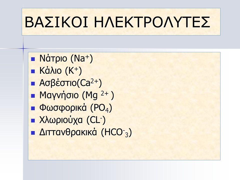 ΒΑΣΙΚΟΙ ΗΛΕΚΤΡΟΛΥΤΕΣ Νάτριο (Νa + ) Νάτριο (Νa + ) Kάλιο (Κ + ) Kάλιο (Κ + ) Ασβέστιο(Ca 2+ ) Ασβέστιο(Ca 2+ ) Μαγνήσιο (Mg 2+ ) Μαγνήσιο (Mg 2+ ) Φωσ