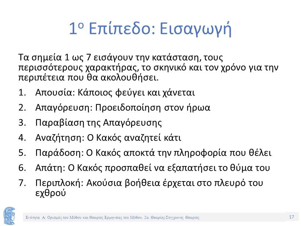 16 Ενότητα Α: Ορισμός του Μύθου και Θεωρίες Ερμηνείας του Μύθου.