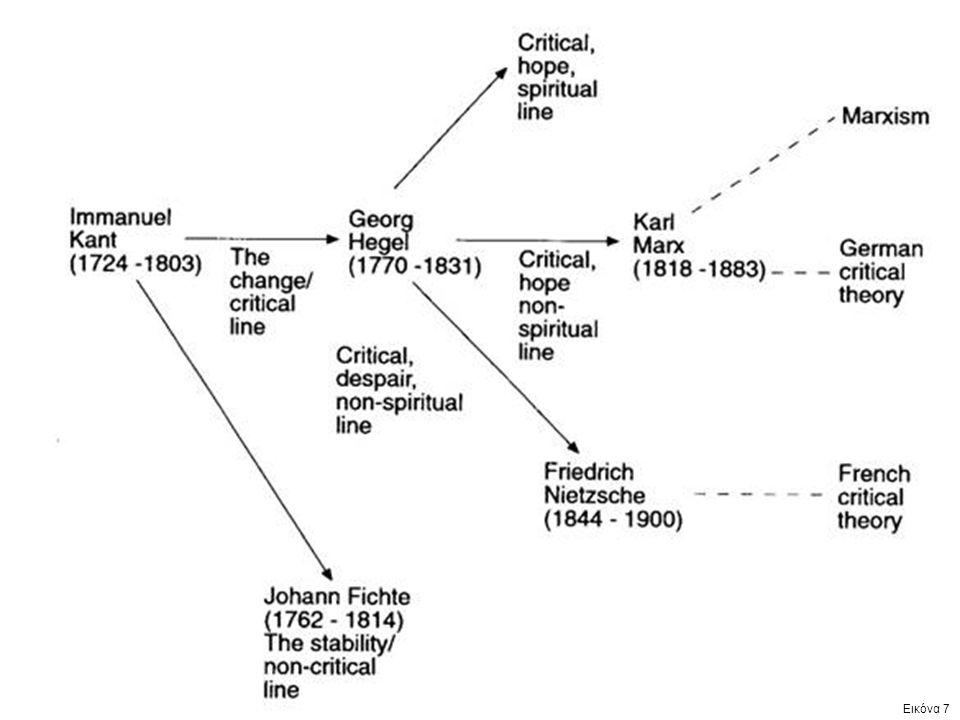18 Φιλοσοφία της Ιστορίας και του Πολιτισμού Σημειώματα
