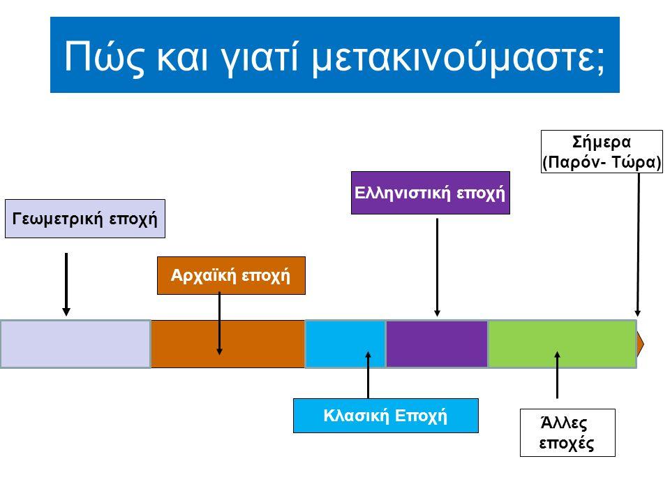Γεωμετρική εποχή Κλασική Εποχή Ελληνιστική εποχή Σήμερα (Παρόν- Τώρα) Άλλες εποχές Πώς και γιατί μετακινούμαστε; Αρχαϊκή εποχή