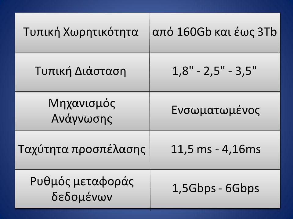 Τυπική Χωρητικότητααπό 160Gb και έως 3Tb Τυπική Διάσταση1,8
