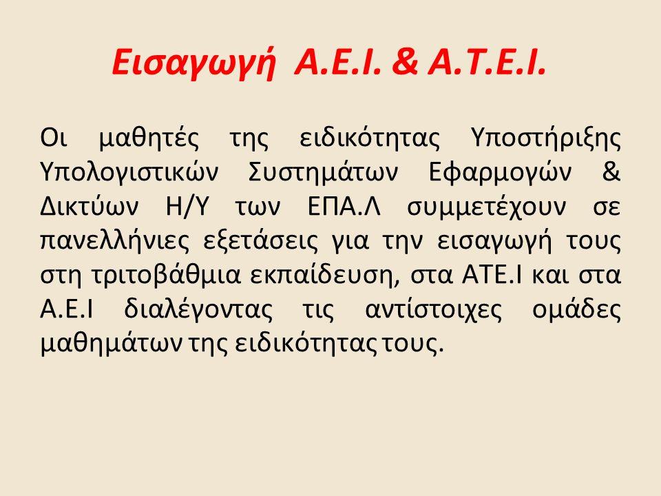 Εισαγωγή Α.Ε.Ι. & Α.Τ.Ε.Ι.