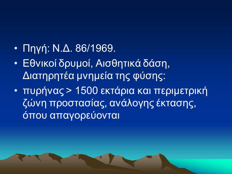 Πηγή: Ν.Δ. 86/1969. Εθνικοί δρυμοί, Αισθητικά δάση, Διατηρητέα μνημεία της φύσης: πυρήνας > 1500 εκτάρια και περιμετρική ζώνη προστασίας, ανάλογης έκτ