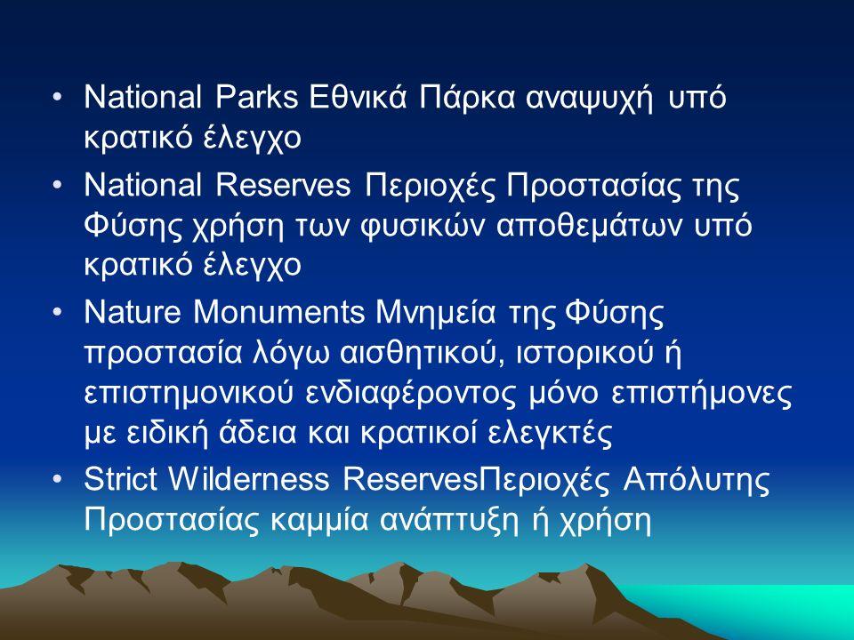 National Parks Εθνικά Πάρκα αναψυχή υπό κρατικό έλεγχο National Reserves Περιοχές Προστασίας της Φύσης χρήση των φυσικών αποθεμάτων υπό κρατικό έλεγχο