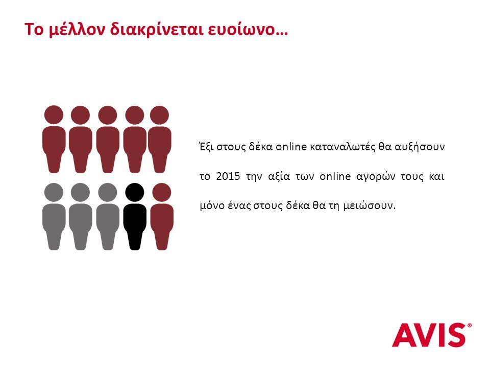Το μέλλον διακρίνεται ευοίωνο… Έξι στους δέκα online καταναλωτές θα αυξήσουν το 2015 την αξία των online αγορών τους και μόνο ένας στους δέκα θα τη μειώσουν.