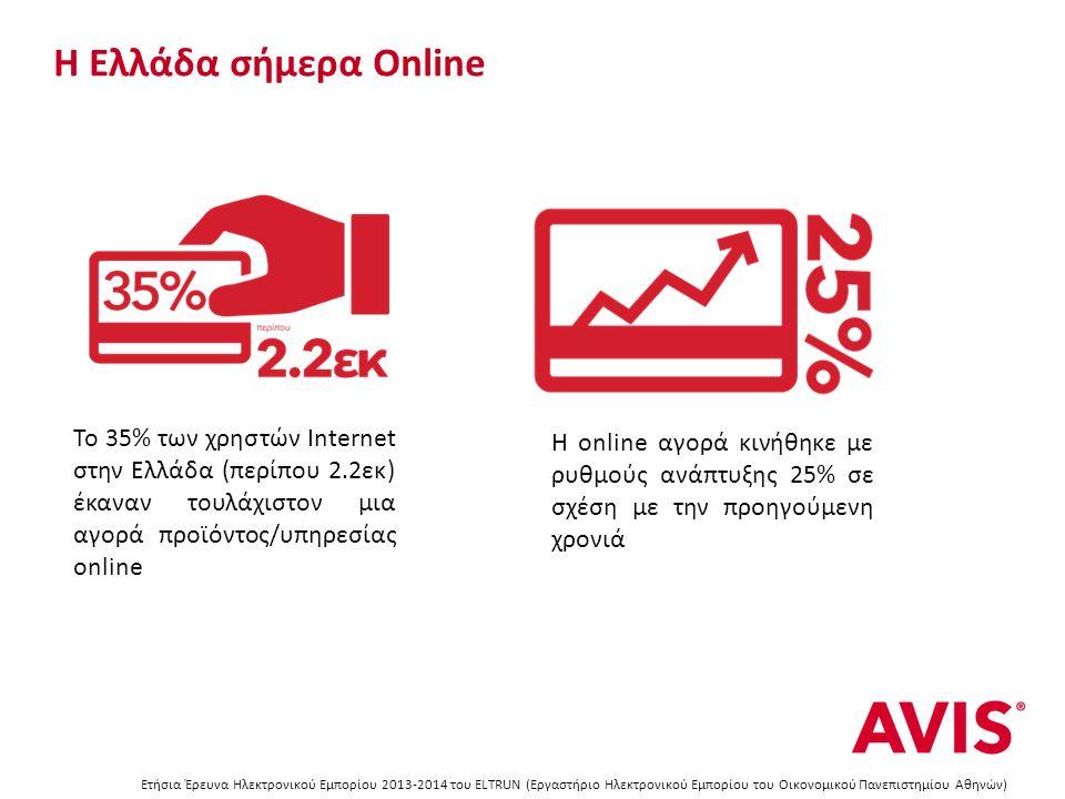 Η Ελλάδα σήμερα Οnline Ετήσια Έρευνα Ηλεκτρονικού Εμπορίου 2013-2014 του ELTRUN (Εργαστήριο Ηλεκτρονικού Εμπορίου του Οικονομικού Πανεπιστημίου Αθηνών) Το 35% των χρηστών Internet στην Ελλάδα (περίπου 2.2εκ) έκαναν τουλάχιστον μια αγορά προϊόντος/υπηρεσίας online Η online αγορά κινήθηκε με ρυθμούς ανάπτυξης 25% σε σχέση με την προηγούμενη χρονιά