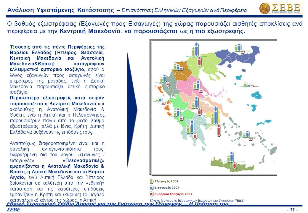 - 11 - Εθνικό Στρατηγικό Σχέδιο Δράσης για την Ενίσχυση των Εξαγωγών – Η Πρόταση του ΣΕΒΕ Ανάλυση Υφιστάμενης Κατάστασης – Επισκόπηση Ελληνικών Εξαγωγών ανά Περιφέρεια Ο βαθμός εξωστρέφειας (Εξαγωγές προς Εισαγωγές) της χώρας παρουσιάζει αισθητές αποκλίσεις ανά περιφέρεια με την Κεντρική Μακεδονία.