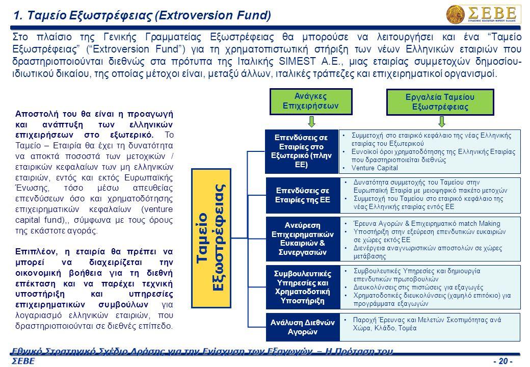 - 20 - Εθνικό Στρατηγικό Σχέδιο Δράσης για την Ενίσχυση των Εξαγωγών – Η Πρόταση του ΣΕΒΕ Αποστολή του θα είναι η προαγωγή και ανάπτυξη των ελληνικών επιχειρήσεων στο εξωτερικό.