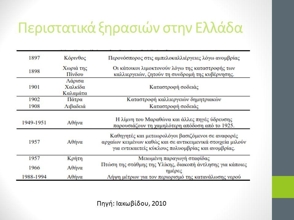 Περιστατικά ξηρασιών στην Ελλάδα Πηγή: Ιακωβίδου, 2010