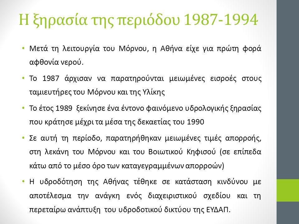 Η ξηρασία της περιόδου 1987-1994 Μετά τη λειτουργία του Μόρνου, η Αθήνα είχε για πρώτη φορά αφθονία νερού.