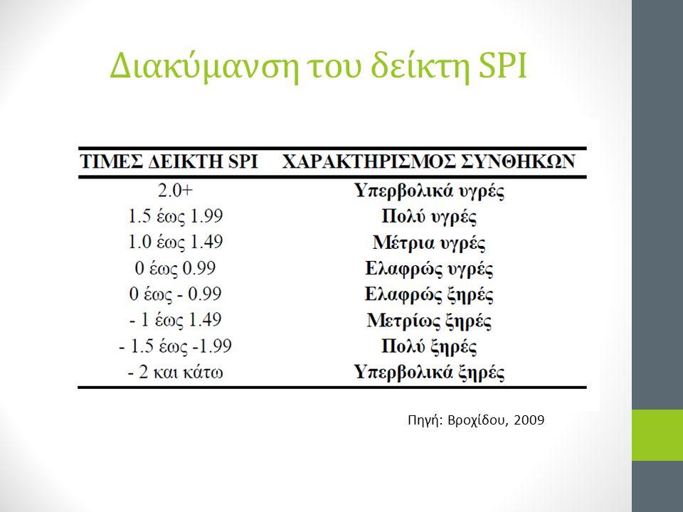 Διακύμανση του δείκτη SPI Πηγή: Βροχίδου, 2009