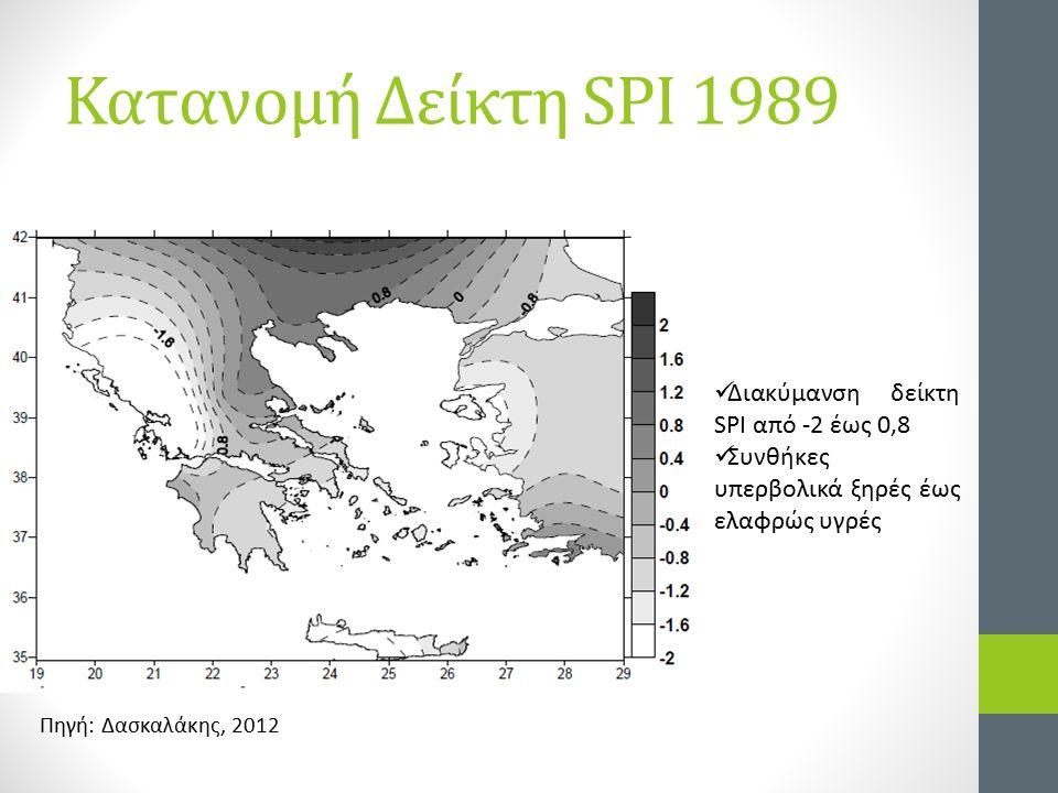 Κατανομή Δείκτη SPI 1989 Διακύμανση δείκτη SPI από -2 έως 0,8 Συνθήκες υπερβολικά ξηρές έως ελαφρώς υγρές Πηγή: Δασκαλάκης, 2012