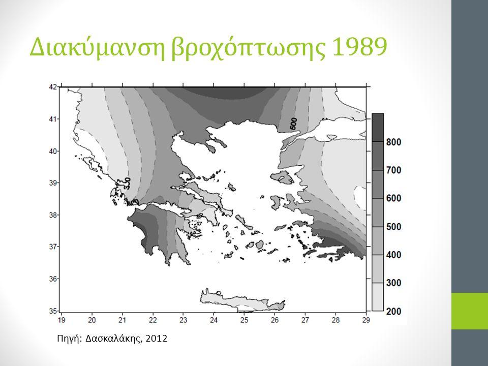 Διακύμανση βροχόπτωσης 1989 Πηγή: Δασκαλάκης, 2012