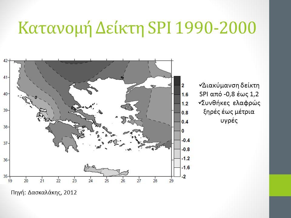 Κατανομή Δείκτη SPI 1990-2000 Διακύμανση δείκτη SPI από -0,8 έως 1,2 Συνθήκες ελαφρώς ξηρές έως μέτρια υγρές Πηγή: Δασκαλάκης, 2012
