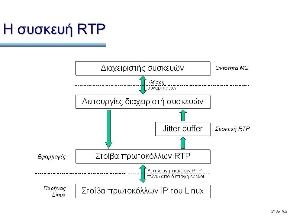 Slide 102 Η συσκευή RTP