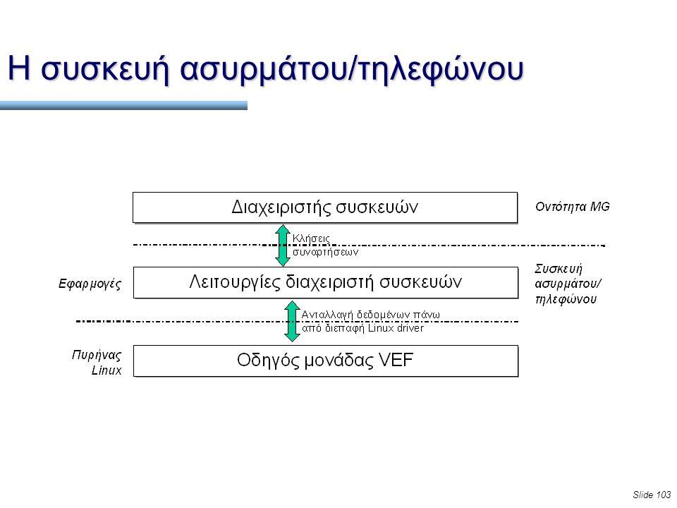 Slide 103 Η συσκευή ασυρμάτου/τηλεφώνου