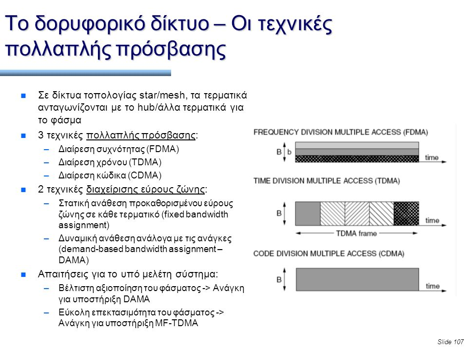 Slide 107 Το δορυφορικό δίκτυο – Οι τεχνικές πολλαπλής πρόσβασης n Σε δίκτυα τοπολογίας star/mesh, τα τερματικά ανταγωνίζονται με το hub/άλλα τερματικά για το φάσμα n 3 τεχνικές πολλαπλής πρόσβασης: –Διαίρεση συχνότητας (FDMA) –Διαίρεση χρόνου (TDMA) –Διαίρεση κώδικα (CDMA) n 2 τεχνικές διαχείρισης εύρους ζώνης: –Στατική ανάθεση προκαθορισμένου εύρους ζώνης σε κάθε τερματικό (fixed bandwidth assignment) –Δυναμική ανάθεση ανάλογα με τις ανάγκες (demand-based bandwidth assignment – DAMA) n Απαιτήσεις για το υπό μελέτη σύστημα: –Βέλτιστη αξιοποίηση του φάσματος -> Ανάγκη για υποστήριξη DAMA –Εύκολη επεκτασιμότητα του φάσματος -> Ανάγκη για υποστήριξη MF-TDMA