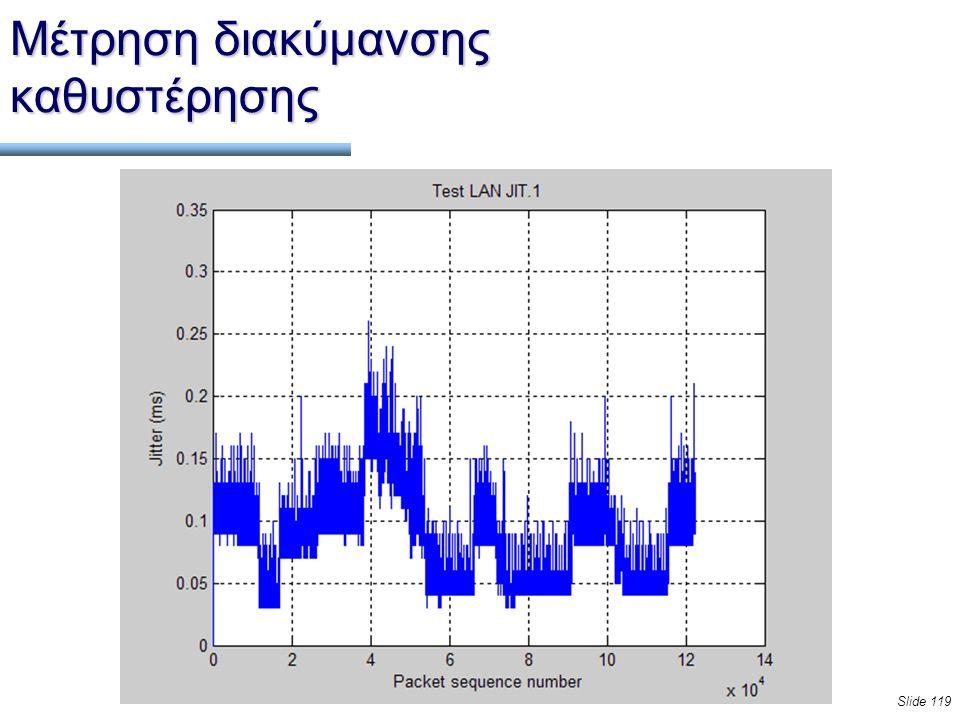 Slide 119 Μέτρηση διακύμανσης καθυστέρησης
