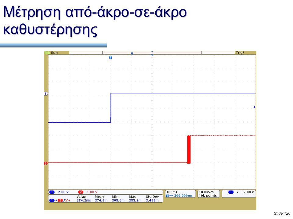 Slide 120 Μέτρηση από-άκρο-σε-άκρο καθυστέρησης