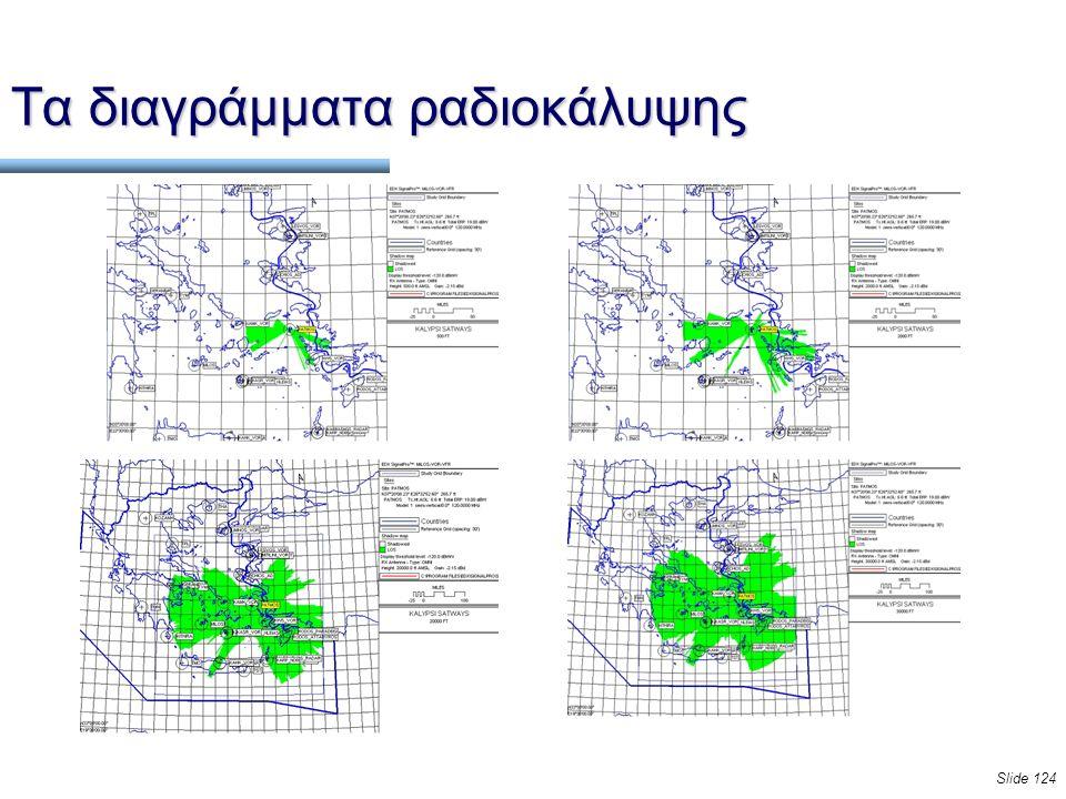 Slide 124 Τα διαγράμματα ραδιοκάλυψης