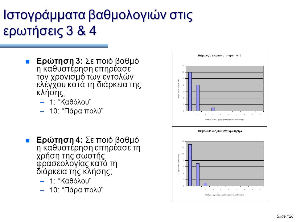Slide 128 Ιστογράμματα βαθμολογιών στις ερωτήσεις 3 & 4 n Ερώτηση 3: Σε ποιό βαθμό η καθυστέρηση επηρέασε τον χρονισμό των εντολών ελέγχου κατά τη διάρκεια της κλήσης; –1: Καθόλου –10: Πάρα πολύ n Ερώτηση 4: Σε ποιό βαθμό η καθυστέρηση επηρέασε τη χρήση της σωστής φρασεολογίας κατά τη διάρκεια της κλήσης; –1: Καθόλου –10: Πάρα πολύ