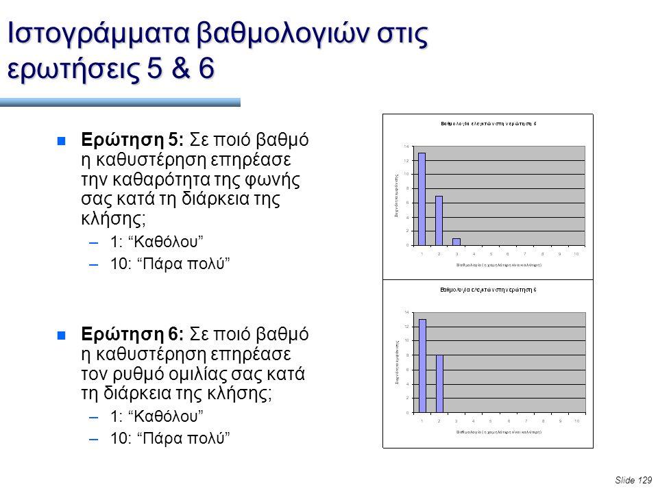 Slide 129 Ιστογράμματα βαθμολογιών στις ερωτήσεις 5 & 6 n Ερώτηση 5: Σε ποιό βαθμό η καθυστέρηση επηρέασε την καθαρότητα της φωνής σας κατά τη διάρκεια της κλήσης; –1: Καθόλου –10: Πάρα πολύ n Ερώτηση 6: Σε ποιό βαθμό η καθυστέρηση επηρέασε τον ρυθμό ομιλίας σας κατά τη διάρκεια της κλήσης; –1: Καθόλου –10: Πάρα πολύ