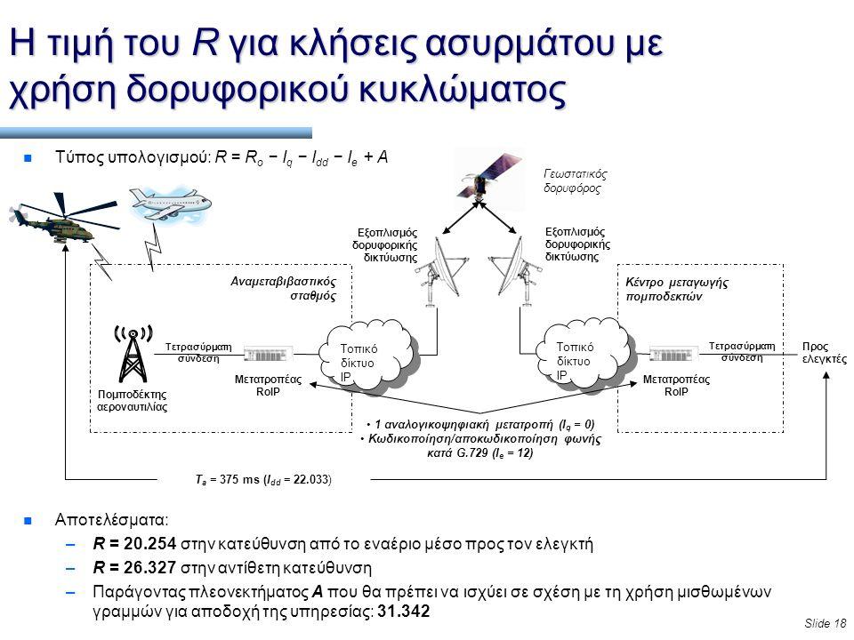 Slide 18 Η τιμή του R για κλήσεις ασυρμάτου με χρήση δορυφορικού κυκλώματος n Τύπος υπολογισμού: R = R o − I q − I dd − I e + A Γεωστατικός δορυφόρος Μετατροπέας RoIP Αναμεταβιβαστικός σταθμός Κέντρο μεταγωγής πομποδεκτών Εξοπλισμός δορυφορικής δικτύωσης Τετρασύρματη σύνδεση Πομποδέκτης αεροναυτιλίας Προς ελεγκτές Τοπικό δίκτυο IP Τετρασύρματη σύνδεση T a = 375 ms (I dd = 22.033) 1 αναλογικοψηφιακή μετατροπή (I q = 0) Κωδικοποίηση/αποκωδικοποίηση φωνής κατά G.729 (I e = 12) n Αποτελέσματα: –R = 20.254 στην κατεύθυνση από το εναέριο μέσο προς τον ελεγκτή –R = 26.327 στην αντίθετη κατεύθυνση –Παράγοντας πλεονεκτήματος Α που θα πρέπει να ισχύει σε σχέση με τη χρήση μισθωμένων γραμμών για αποδοχή της υπηρεσίας: 31.342