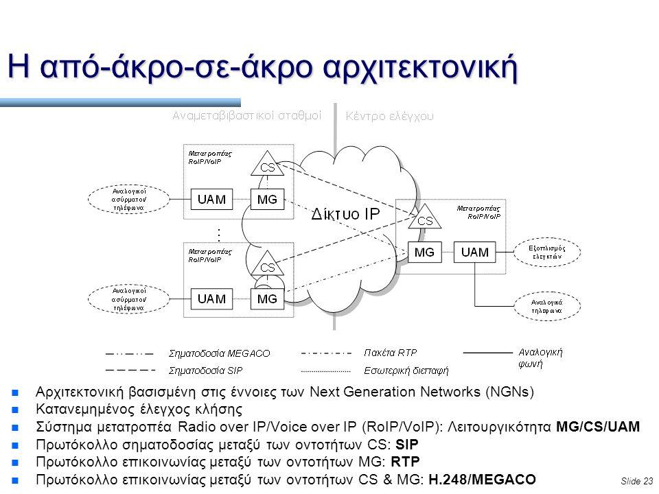 Slide 23 Η από-άκρο-σε-άκρο αρχιτεκτονική n Αρχιτεκτονική βασισμένη στις έννοιες των Next Generation Networks (NGNs) n Κατανεμημένος έλεγχος κλήσης n Σύστημα μετατροπέα Radio over IP/Voice over IP (RoIP/VoIP): Λειτουργικότητα MG/CS/UAM n Πρωτόκολλο σηματοδοσίας μεταξύ των οντοτήτων CS: SIP n Πρωτόκολλο επικοινωνίας μεταξύ των οντοτήτων MG: RTP n Πρωτόκολλο επικοινωνίας μεταξύ των οντοτήτων CS & MG: H.248/MEGACO