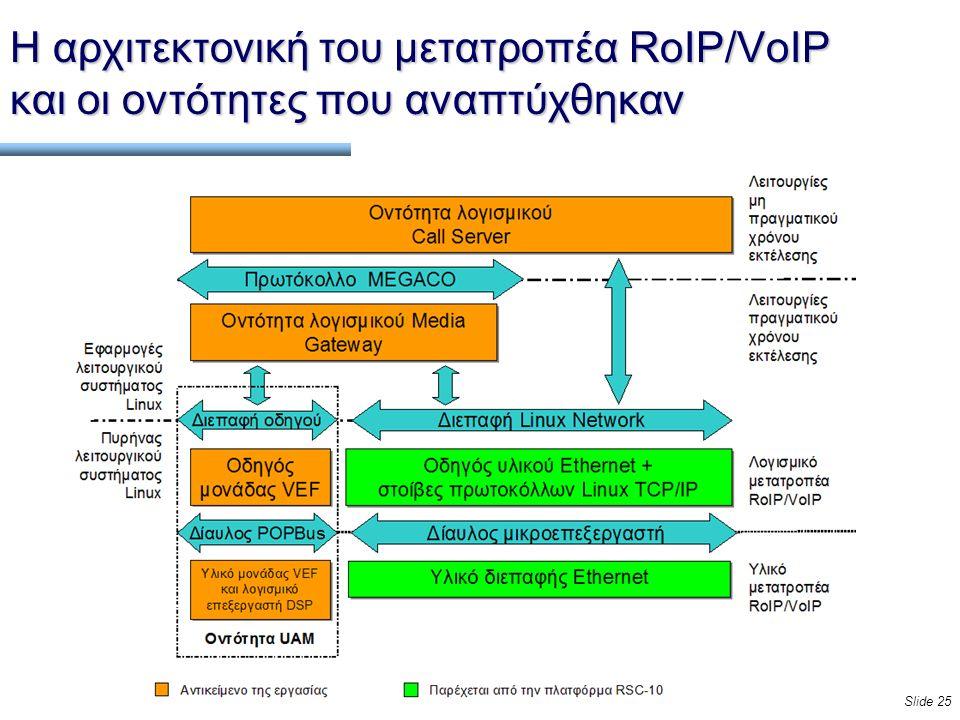 Slide 25 Η αρχιτεκτονική του μετατροπέα RoIP/VoIP και οι οντότητες που αναπτύχθηκαν