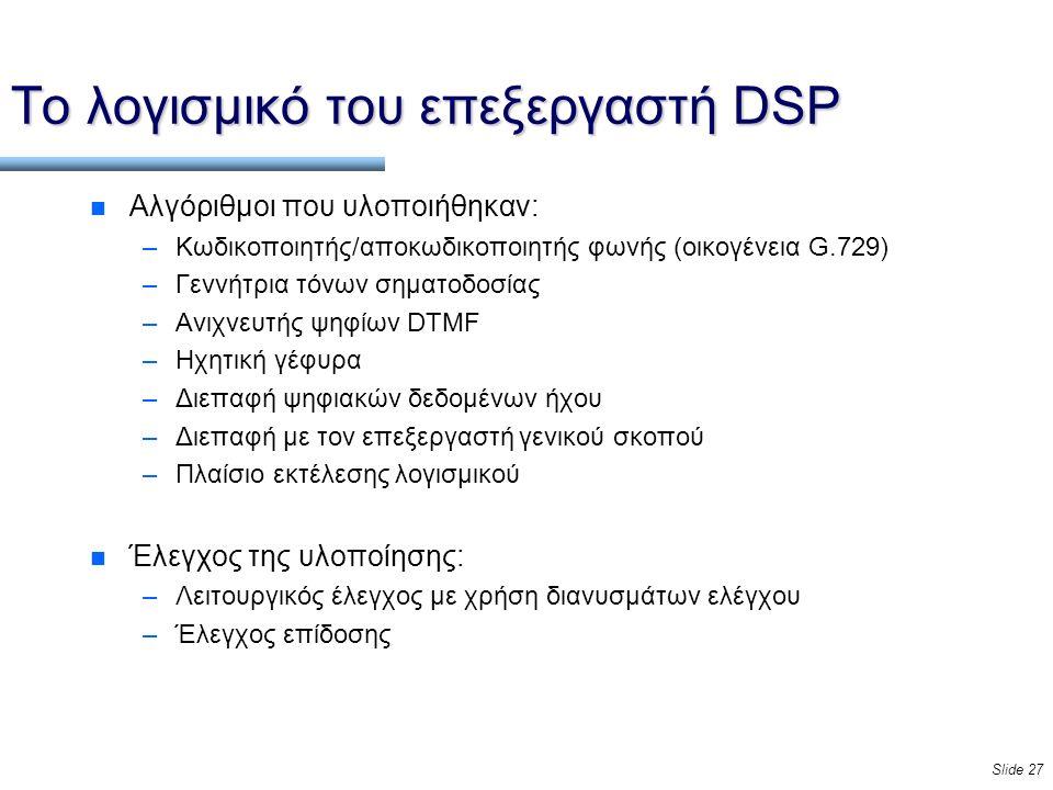 Slide 27 Το λογισμικό του επεξεργαστή DSP n Αλγόριθμοι που υλοποιήθηκαν: –Κωδικοποιητής/αποκωδικοποιητής φωνής (οικογένεια G.729) –Γεννήτρια τόνων σηματοδοσίας –Ανιχνευτής ψηφίων DTMF –Ηχητική γέφυρα –Διεπαφή ψηφιακών δεδομένων ήχου –Διεπαφή με τον επεξεργαστή γενικού σκοπού –Πλαίσιο εκτέλεσης λογισμικού n Έλεγχος της υλοποίησης: –Λειτουργικός έλεγχος με χρήση διανυσμάτων ελέγχου –Έλεγχος επίδοσης