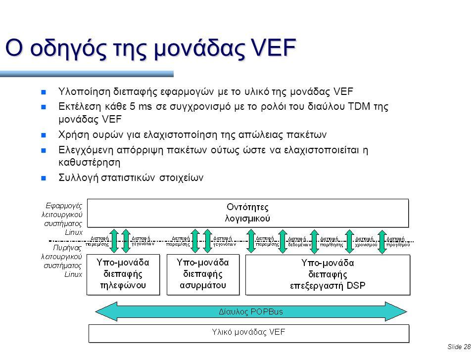 Slide 28 Ο οδηγός της μονάδας VEF n Υλοποίηση διεπαφής εφαρμογών με το υλικό της μονάδας VEF n Εκτέλεση κάθε 5 ms σε συγχρονισμό με το ρολόι του διαύλου TDM της μονάδας VEF n Χρήση ουρών για ελαχιστοποίηση της απώλειας πακέτων n Ελεγχόμενη απόρριψη πακέτων ούτως ώστε να ελαχιστοποιείται η καθυστέρηση n Συλλογή στατιστικών στοιχείων