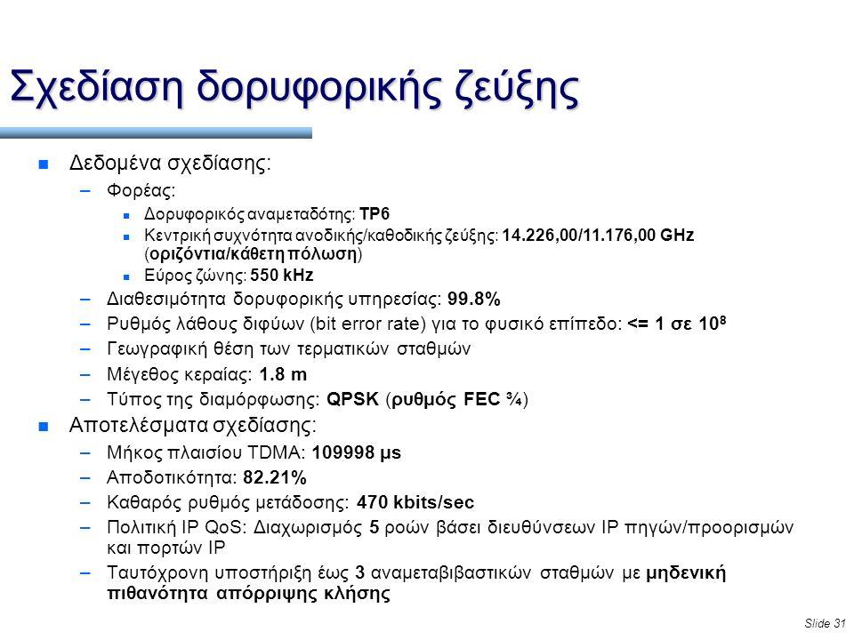 Slide 31 Σχεδίαση δορυφορικής ζεύξης n Δεδομένα σχεδίασης: –Φορέας: n Δορυφορικός αναμεταδότης: TP6 n Κεντρική συχνότητα ανοδικής/καθοδικής ζεύξης: 14.226,00/11.176,00 GHz (οριζόντια/κάθετη πόλωση) n Εύρος ζώνης: 550 kHz –Διαθεσιμότητα δορυφορικής υπηρεσίας: 99.8% –Ρυθμός λάθους διφύων (bit error rate) για το φυσικό επίπεδο: <= 1 σε 10 8 –Γεωγραφική θέση των τερματικών σταθμών –Μέγεθος κεραίας: 1.8 m –Τύπος της διαμόρφωσης: QPSK (ρυθμός FEC ¾) n Αποτελέσματα σχεδίασης: –Μήκος πλαισίου TDMA: 109998 μs –Αποδοτικότητα: 82.21% –Καθαρός ρυθμός μετάδοσης: 470 kbits/sec –Πολιτική IP QoS: Διαχωρισμός 5 ροών βάσει διευθύνσεων IP πηγών/προορισμών και πορτών IP –Ταυτόχρονη υποστήριξη έως 3 αναμεταβιβαστικών σταθμών με μηδενική πιθανότητα απόρριψης κλήσης