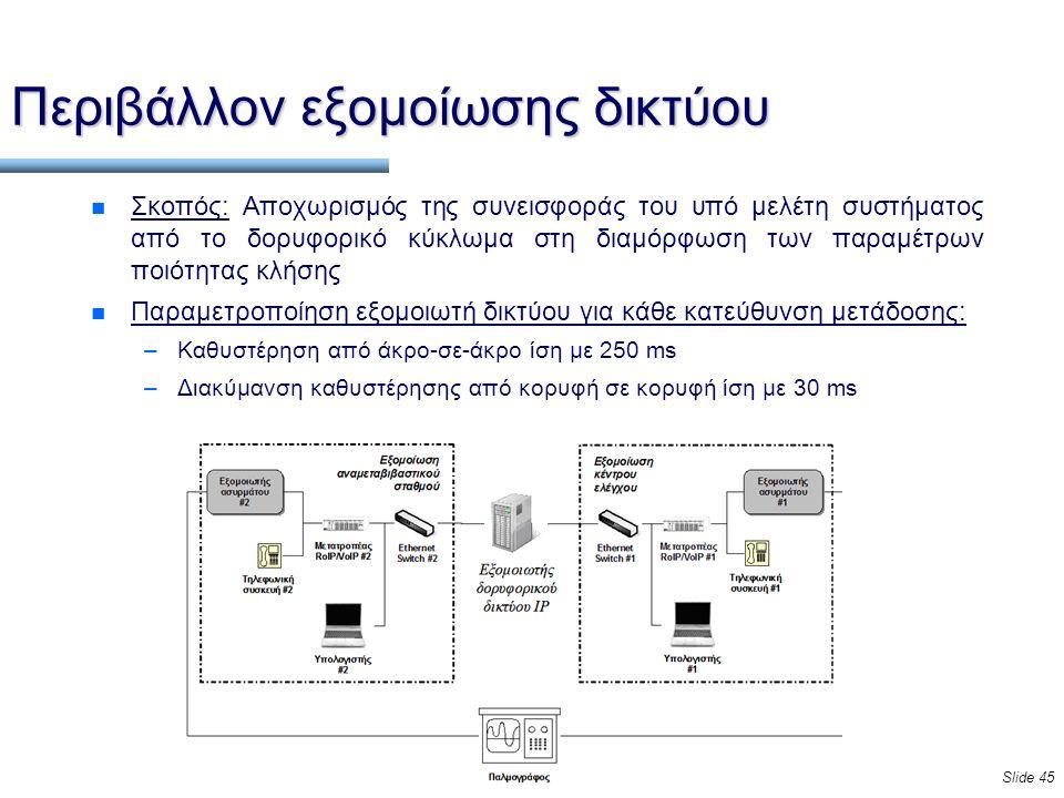 Slide 45 Περιβάλλον εξομοίωσης δικτύου n Σκοπός: Αποχωρισμός της συνεισφοράς του υπό μελέτη συστήματος από το δορυφορικό κύκλωμα στη διαμόρφωση των παραμέτρων ποιότητας κλήσης n Παραμετροποίηση εξομοιωτή δικτύου για κάθε κατεύθυνση μετάδοσης: –Καθυστέρηση από άκρο-σε-άκρο ίση με 250 ms –Διακύμανση καθυστέρησης από κορυφή σε κορυφή ίση με 30 ms