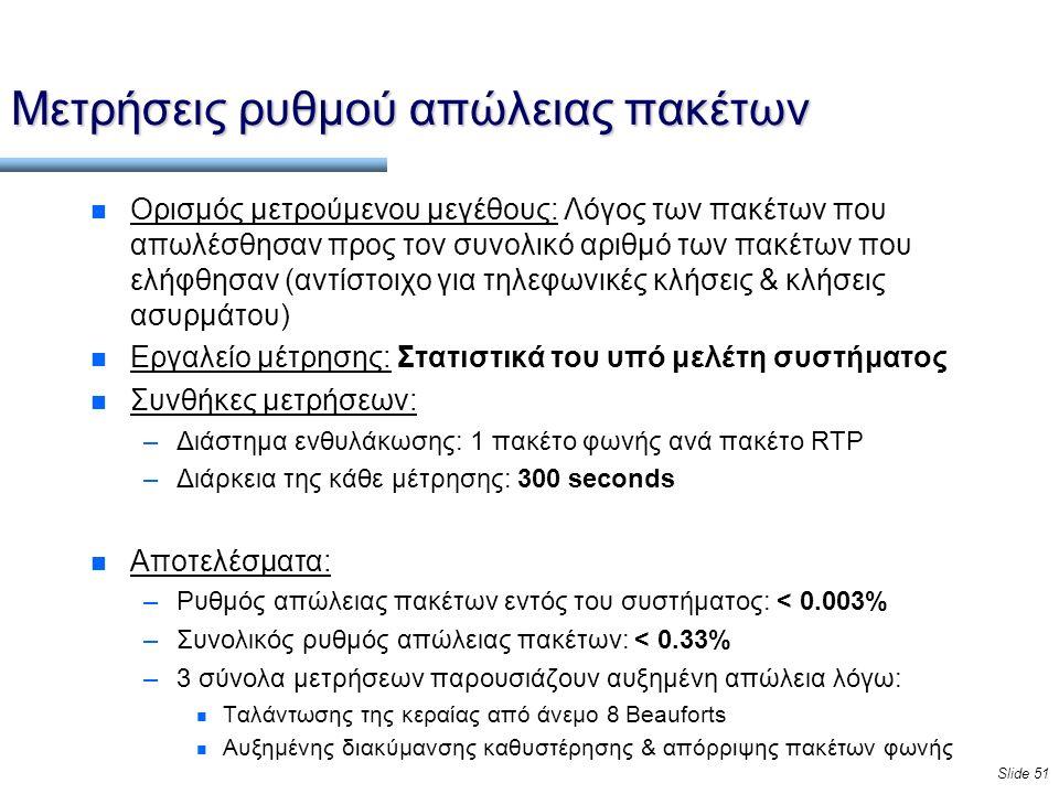 Slide 51 Μετρήσεις ρυθμού απώλειας πακέτων n Ορισμός μετρούμενου μεγέθους: Λόγος των πακέτων που απωλέσθησαν προς τον συνολικό αριθμό των πακέτων που ελήφθησαν (αντίστοιχο για τηλεφωνικές κλήσεις & κλήσεις ασυρμάτου) n Εργαλείο μέτρησης: Στατιστικά του υπό μελέτη συστήματος n Συνθήκες μετρήσεων: –Διάστημα ενθυλάκωσης: 1 πακέτο φωνής ανά πακέτο RTP –Διάρκεια της κάθε μέτρησης: 300 seconds n Αποτελέσματα: –Ρυθμός απώλειας πακέτων εντός του συστήματος: < 0.003% –Συνολικός ρυθμός απώλειας πακέτων: < 0.33% –3 σύνολα μετρήσεων παρουσιάζουν αυξημένη απώλεια λόγω: n Ταλάντωσης της κεραίας από άνεμο 8 Beauforts n Αυξημένης διακύμανσης καθυστέρησης & απόρριψης πακέτων φωνής