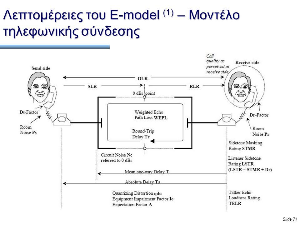 Slide 71 Λεπτομέρειες τoυ E-model (1) – Μοντέλο τηλεφωνικής σύνδεσης