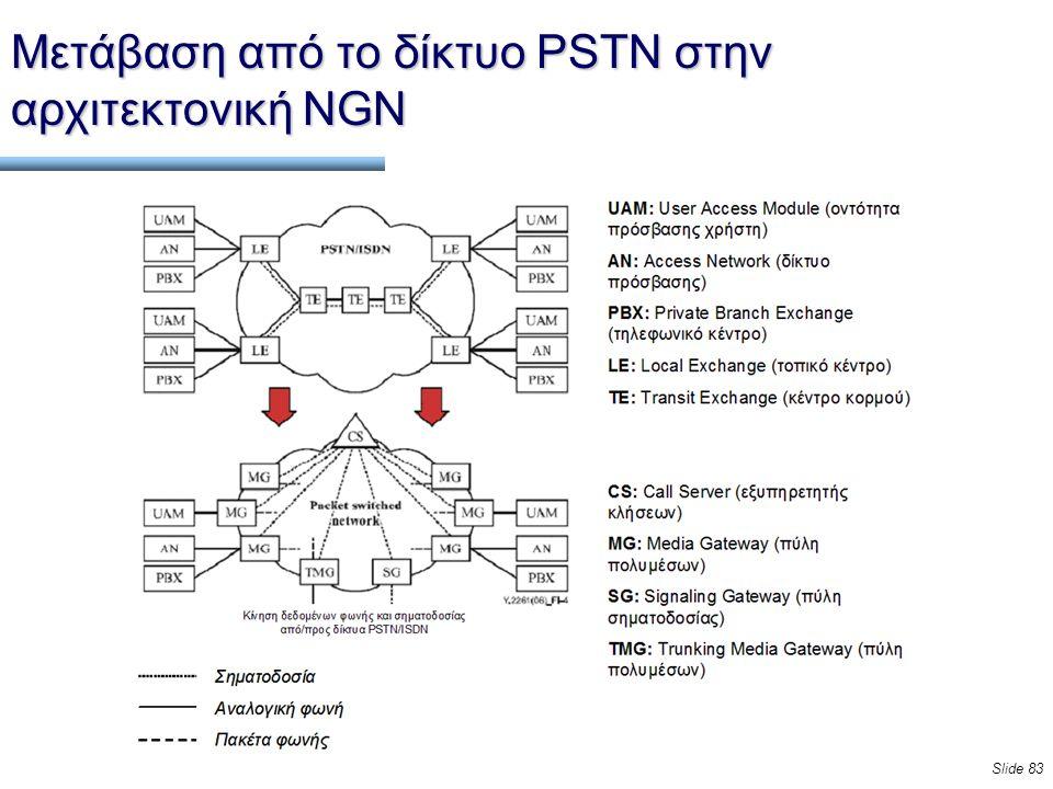 Slide 83 Μετάβαση από το δίκτυο PSTN στην αρχιτεκτονική NGN
