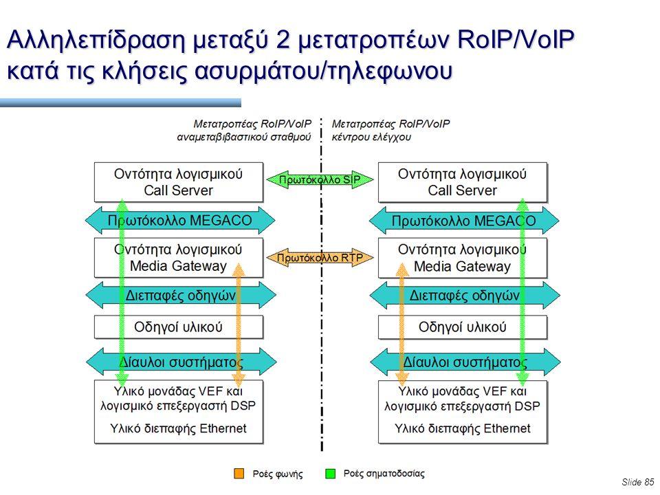 Slide 85 Αλληλεπίδραση μεταξύ 2 μετατροπέων RoIP/VoIP κατά τις κλήσεις ασυρμάτου/τηλεφωνου
