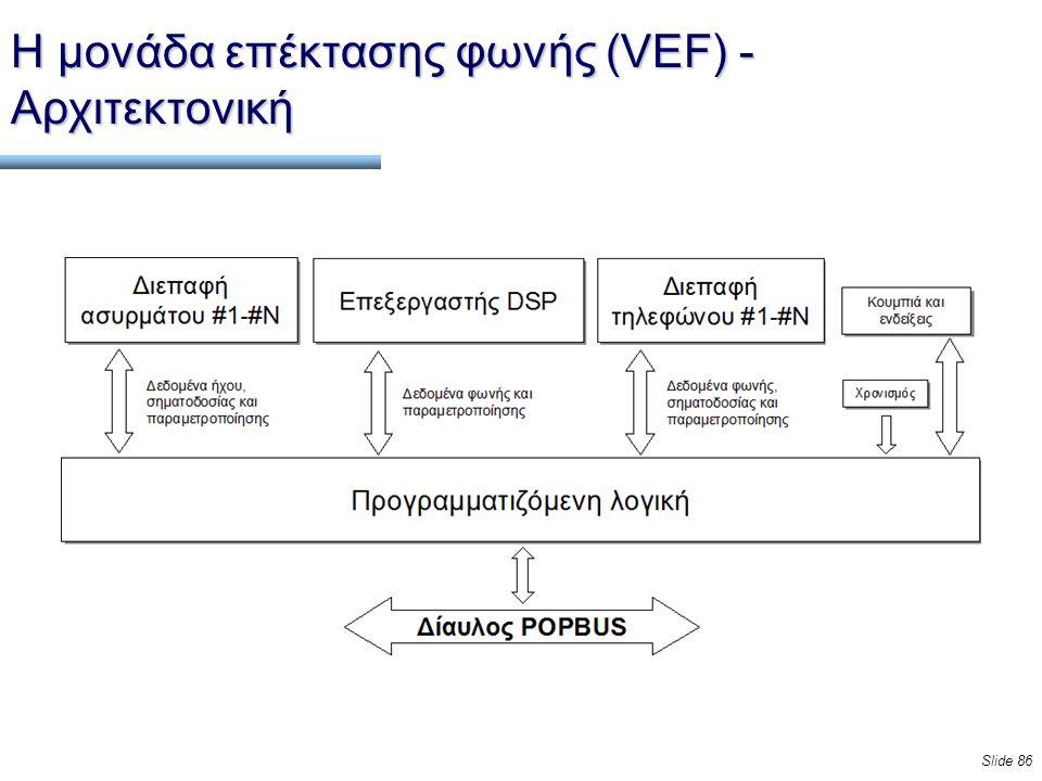 Slide 86 Η μονάδα επέκτασης φωνής (VEF) - Αρχιτεκτονική