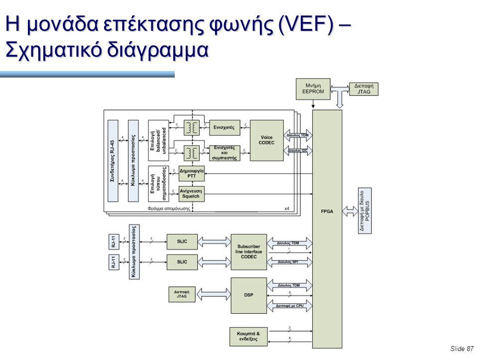 Slide 87 Η μονάδα επέκτασης φωνής (VEF) – Σχηματικό διάγραμμα