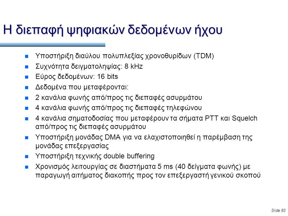 Slide 93 Η διεπαφή ψηφιακών δεδομένων ήχου n Υποστήριξη διαύλου πολυπλεξίας χρονοθυρίδων (TDM) n Συχνότητα δειγματοληψίας: 8 kHz n Εύρος δεδομένων: 16 bits n Δεδομένα που μεταφέρονται: n 2 κανάλια φωνής από/προς τις διεπαφές ασυρμάτου n 4 κανάλια φωνής από/προς τις διεπαφές τηλεφώνου n 4 κανάλια σηματοδοσίας που μεταφέρουν τα σήματα PTT και Squelch από/προς τις διεπαφές ασυρμάτου n Υποστήριξη μονάδας DMA για να ελαχιστοποιηθεί η παρέμβαση της μονάδας επεξεργασίας n Υποστήριξη τεχνικής double buffering n Χρονισμός λειτουργίας σε διαστήματα 5 ms (40 δείγματα φωνής) με παραγωγή αιτήματος διακοπής προς τον επεξεργαστή γενικού σκοπού