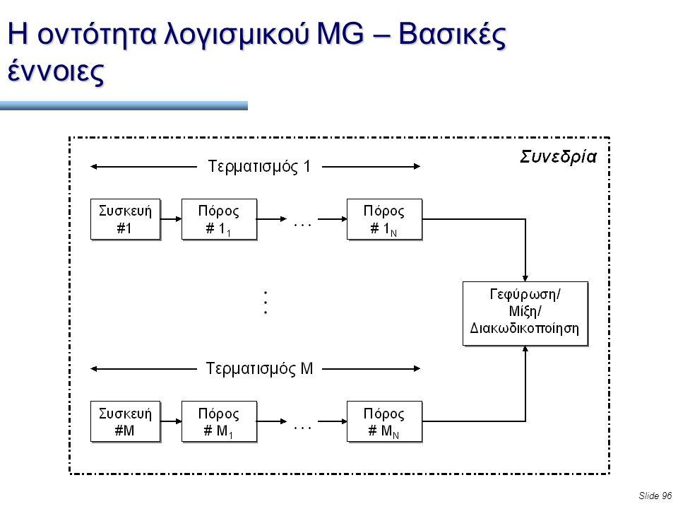 Slide 96 Η οντότητα λογισμικού MG – Βασικές έννοιες